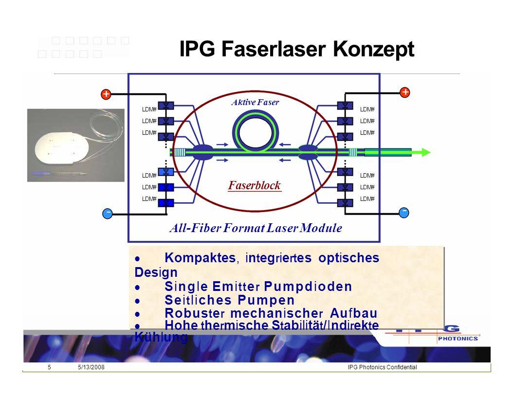 65/13/2008IPG Photonics Confidential Leistungsskalierung: Modulares Design ++++ = XL XXL XXXL Leistungsskalierung durch Addition von Modulen = Skalierbare und Aufr ü stbare Leistung