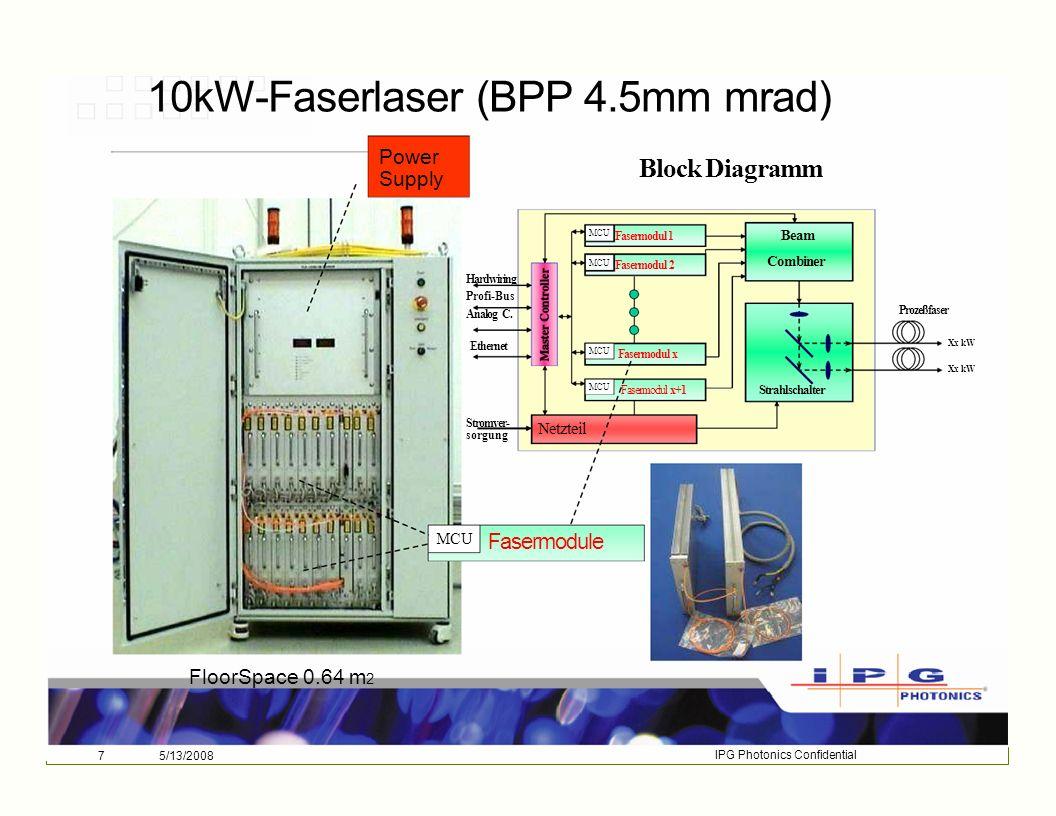 Schneiden von Edelstahl IPG Photonics Confidential 285/13/2008 YLR2000 (Q)CW Fokussierung f= 10 (254 mm) 15 mm 10 mm v= 0.7 m/min v= 1.2 m/min v= 2.1 m/min v= 4.4 m/min 10 mm 8 mm 6 mm 4 mm