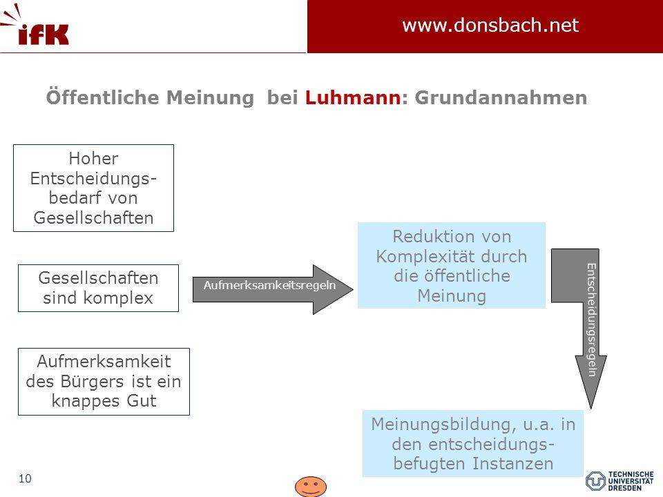 10 www.donsbach.net Hoher Entscheidungs- bedarf von Gesellschaften Gesellschaften sind komplex Aufmerksamkeit des Bürgers ist ein knappes Gut Reduktio