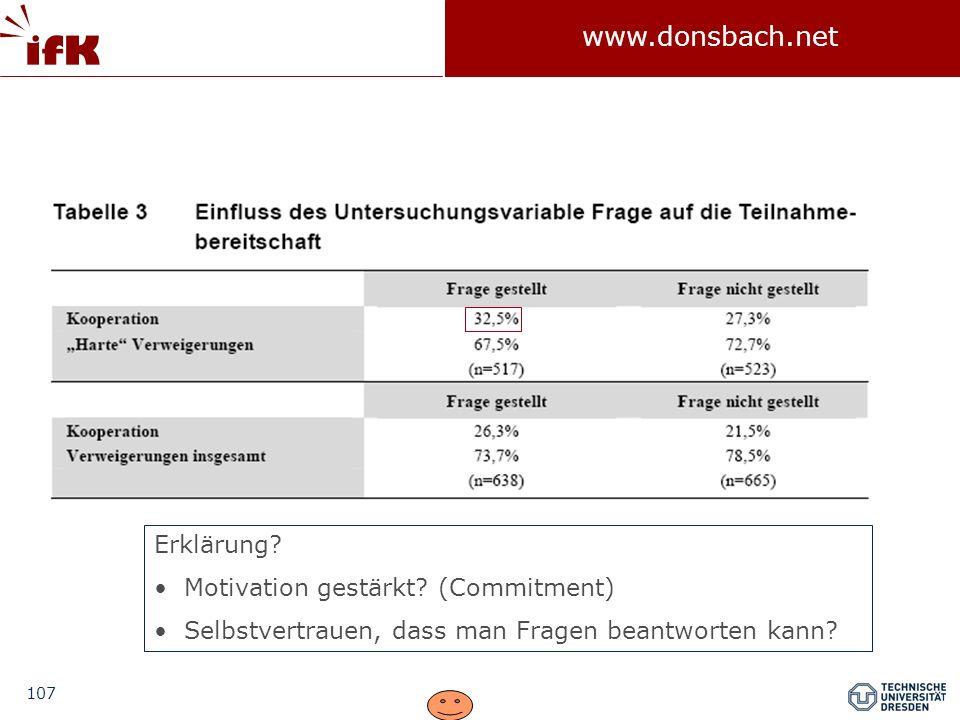 107 www.donsbach.net Erklärung? Motivation gestärkt? (Commitment) Selbstvertrauen, dass man Fragen beantworten kann?