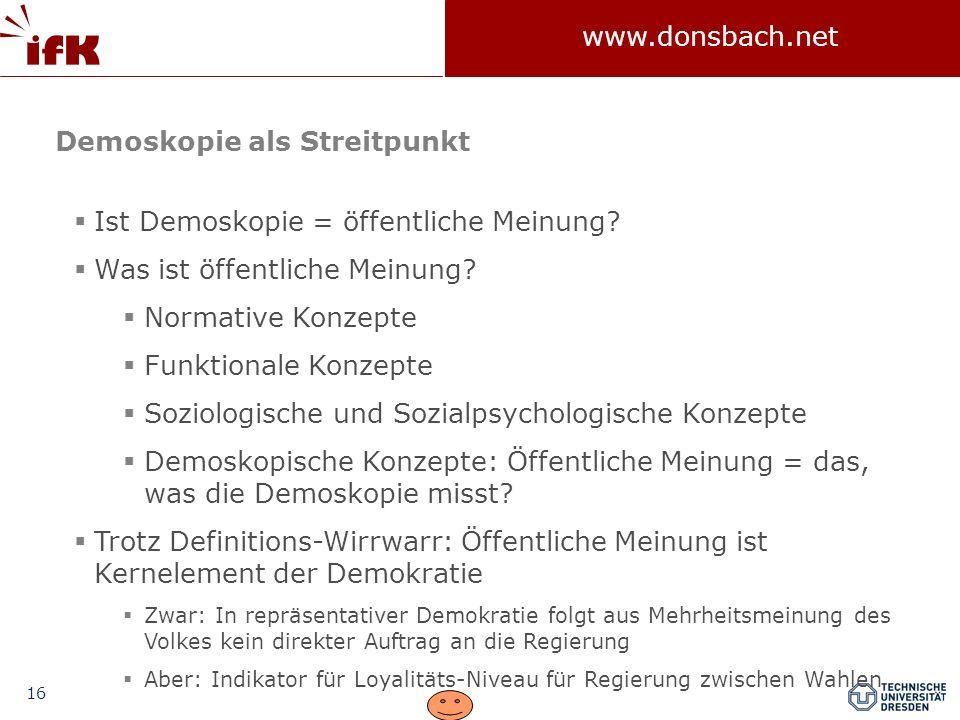 16 www.donsbach.net Ist Demoskopie = öffentliche Meinung? Was ist öffentliche Meinung? Normative Konzepte Funktionale Konzepte Soziologische und Sozia
