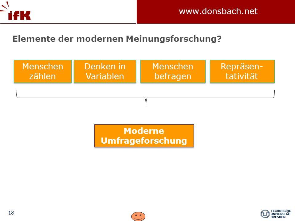 18 www.donsbach.net Menschen zählen Denken in Variablen Menschen befragen Repräsen- tativität Moderne Umfrageforschung Elemente der modernen Meinungsf