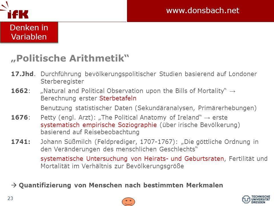 23 www.donsbach.net Politische Arithmetik 17.Jhd. Durchführung bevölkerungspolitischer Studien basierend auf Londoner Sterberegister 1662: Natural and