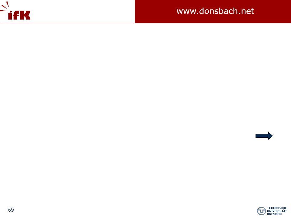 69 www.donsbach.net