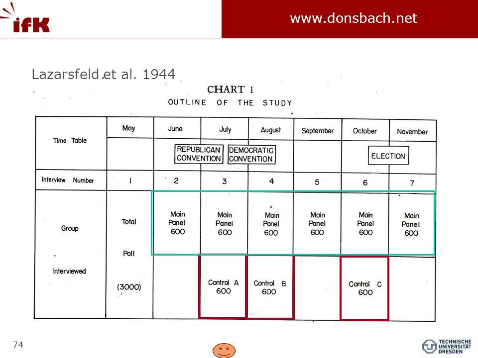 74 www.donsbach.net Lazarsfeld et al. 1944