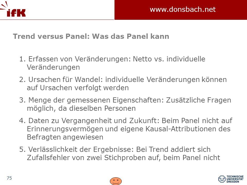 75 www.donsbach.net 1. Erfassen von Veränderungen: Netto vs. individuelle Veränderungen 2. Ursachen für Wandel: individuelle Veränderungen können auf