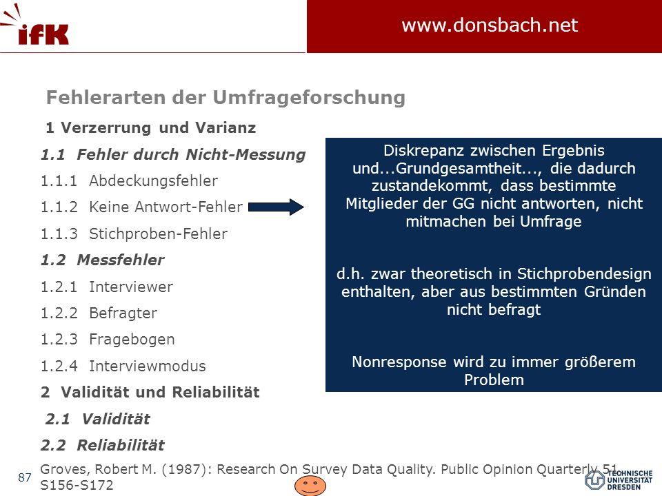 87 www.donsbach.net 1 Verzerrung und Varianz 1.1 Fehler durch Nicht-Messung 1.1.1 Abdeckungsfehler 1.1.2 Keine Antwort-Fehler 1.1.3 Stichproben-Fehler