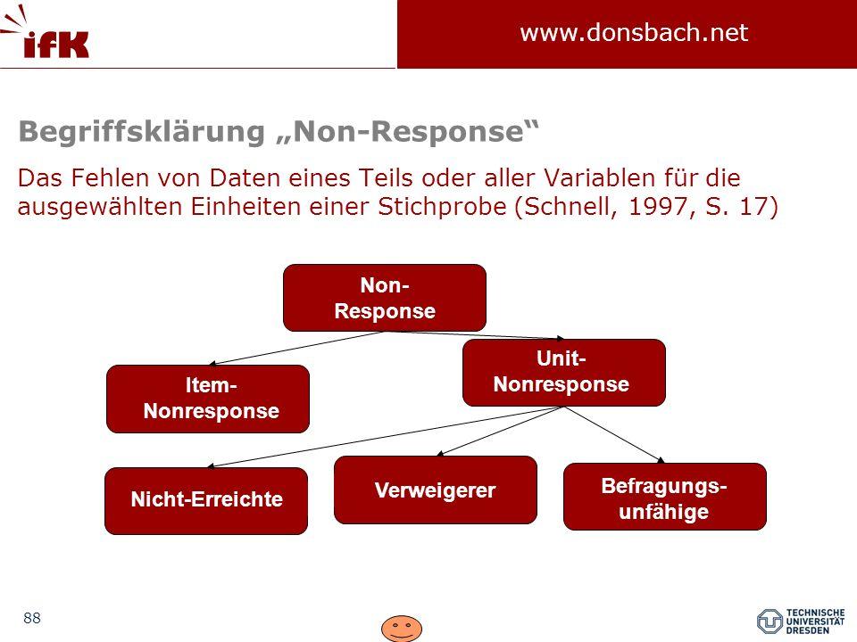 88 www.donsbach.net Begriffsklärung Non-Response Das Fehlen von Daten eines Teils oder aller Variablen für die ausgewählten Einheiten einer Stichprobe
