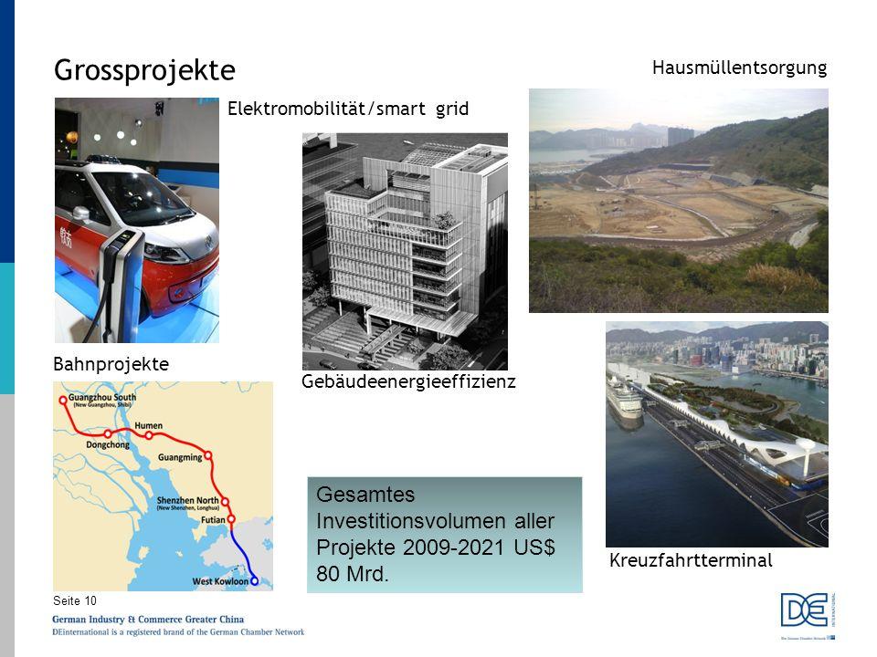 Seite 10 Hausmüllentsorgung Gebäudeenergieeffizienz Kreuzfahrtterminal Bahnprojekte Elektromobilität/smart grid Grossprojekte Gesamtes Investitionsvol