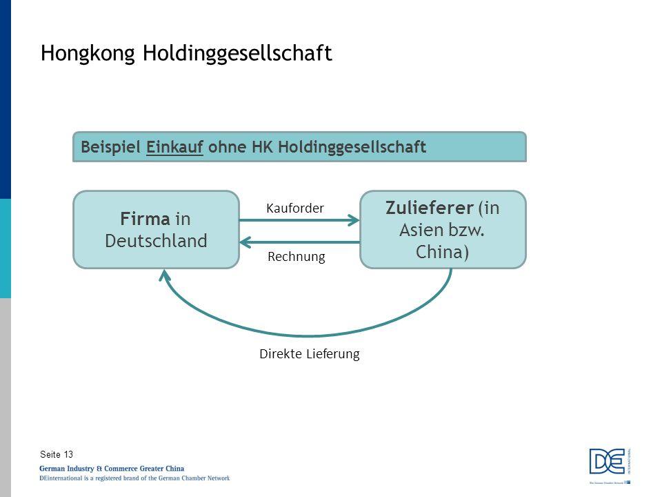 Seite 13 Beispiel Einkauf ohne HK Holdinggesellschaft Firma in Deutschland Zulieferer (in Asien bzw. China) Kauforder Rechnung Direkte Lieferung Hongk