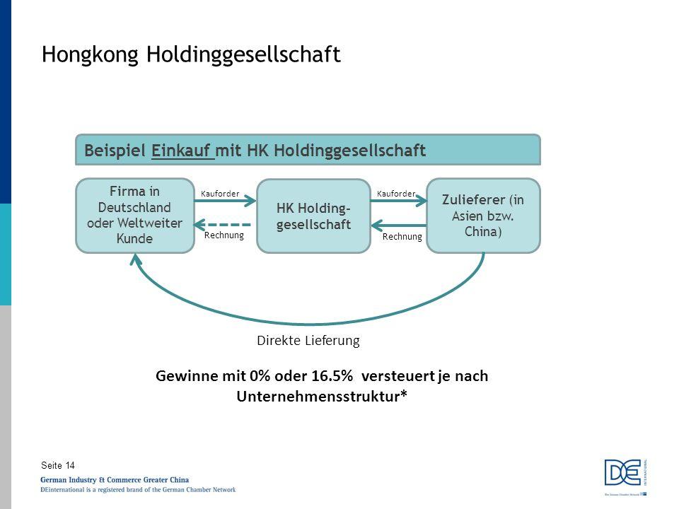 Seite 14 Firma in Deutschland oder Weltweiter Kunde Zulieferer (in Asien bzw. China) Kauforder Rechnung Direkte Lieferung HK Holding- gesellschaft Kau