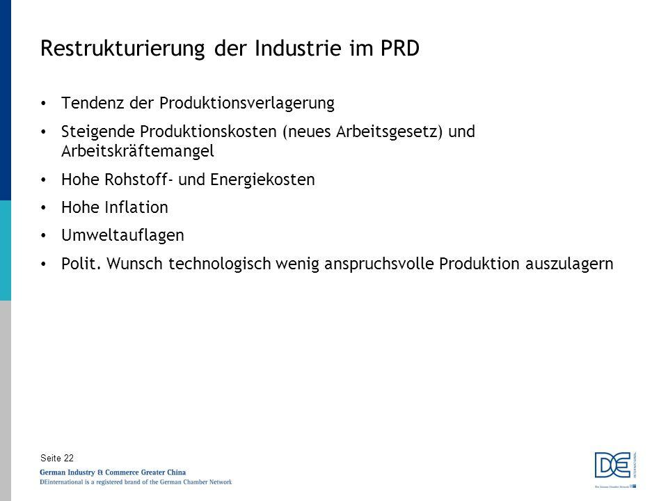 Seite 22 Restrukturierung der Industrie im PRD Tendenz der Produktionsverlagerung Steigende Produktionskosten (neues Arbeitsgesetz) und Arbeitskräftem
