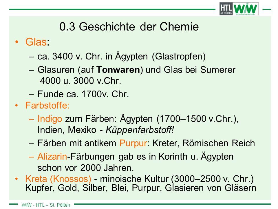 WIW - HTL – St.Pölten 0.3 Geschichte der Chemie Glas: –ca.
