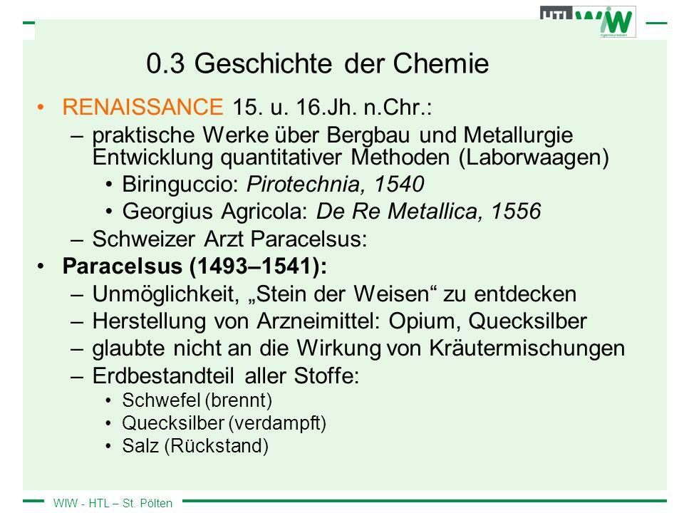 WIW - HTL – St.Pölten 0.3 Geschichte der Chemie RENAISSANCE 15.