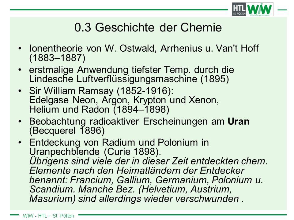 WIW - HTL – St.Pölten 0.3 Geschichte der Chemie Ionentheorie von W.