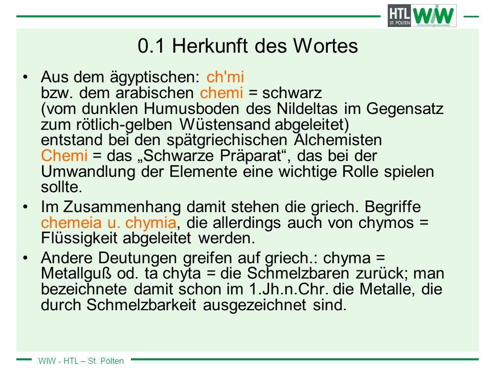 WIW - HTL – St.Pölten 0.1 Herkunft des Wortes Aus dem ägyptischen: ch mi bzw.