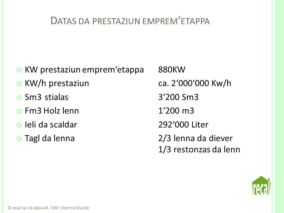D ATAS DA PRESTAZIUN EMPREM ETAPPA KW prestaziun empremetappa880KW KW/h prestaziunca.