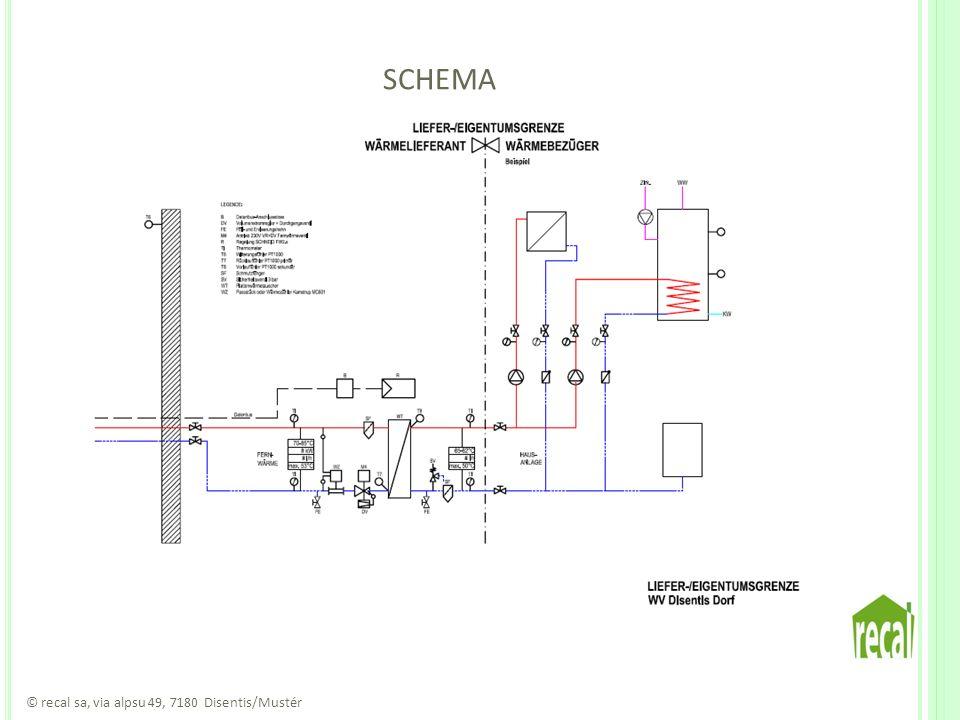 SCHEMA © recal sa, via alpsu 49, 7180 Disentis/Mustér
