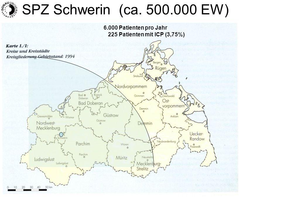 SPZ Schwerin (ca. 500.000 EW) 6.000 Patienten pro Jahr 225 Patienten mit ICP (3,75%)