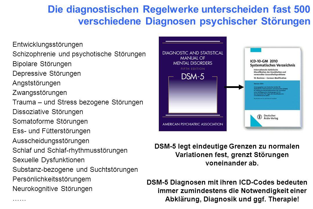 Es gibt aktuell 2 international gebräuchliche Klassifikations-Systeme: Das DSM-IV (Diagnostic and Statistical Manual of Mental Disorders) und Die ICD-10 (International Classification of Diseases) Sie unterscheiden sich hinsichtlich der Nomenklatur und den Diagnosenbezeichnungen geringfügig Aber das DSM-IV ist konsistenter, und wesentlich expliziter und ausführlicher als ICD-10 und bezieht sich ausschließlich auf psychische Störungen ICD-10 ist zur Klassifikation aller Krankheiten und Störungen sowie Anlässe in der Gesundheitsversorgung konzipiert 22 Was sind psychische Störungen.