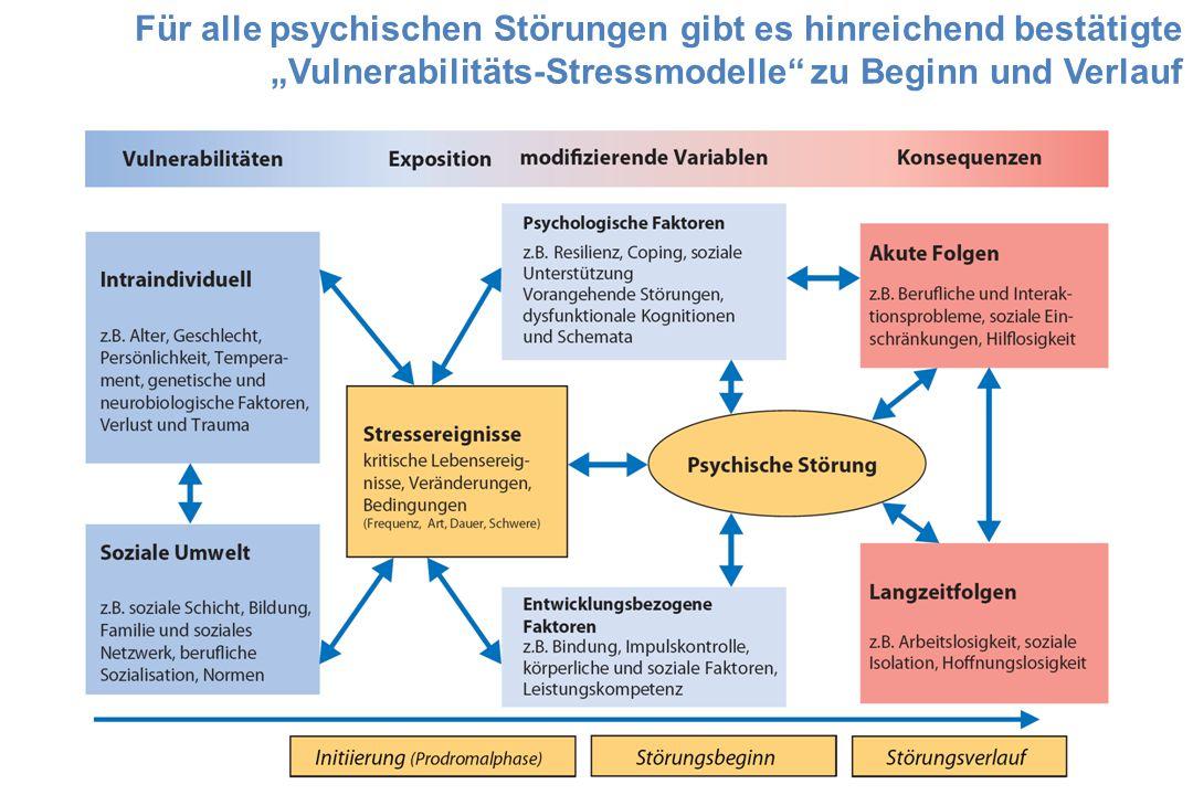 """Für alle psychischen Störungen gibt es hinreichend bestätigte """"Vulnerabilitäts-Stressmodelle"""" zu Beginn und Verlauf"""