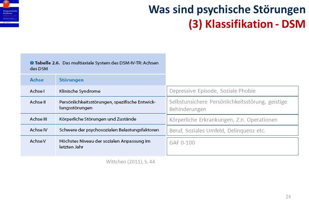 24 Was sind psychische Störungen (3) Klassifikation - DSM Wittchen (2011), S. 44 Depressive Episode, Soziale Phobie Selbstunsichere Persönlichkeitsstö