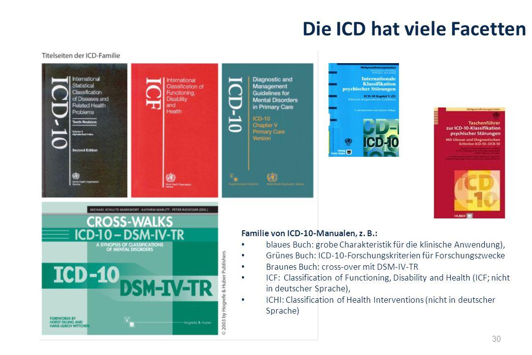30 Die ICD hat viele Facetten Familie von ICD-10-Manualen, z. B.: blaues Buch: grobe Charakteristik für die klinische Anwendung), Grünes Buch: ICD-10-
