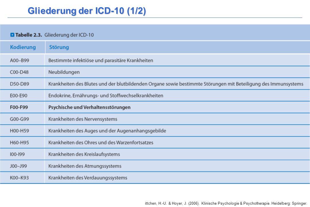 Wittchen, H.-U. & Hoyer, J. (2006). Klinische Psychologie & Psychotherapie. Heidelberg: Springer. Gliederung der ICD-10 (1/2)