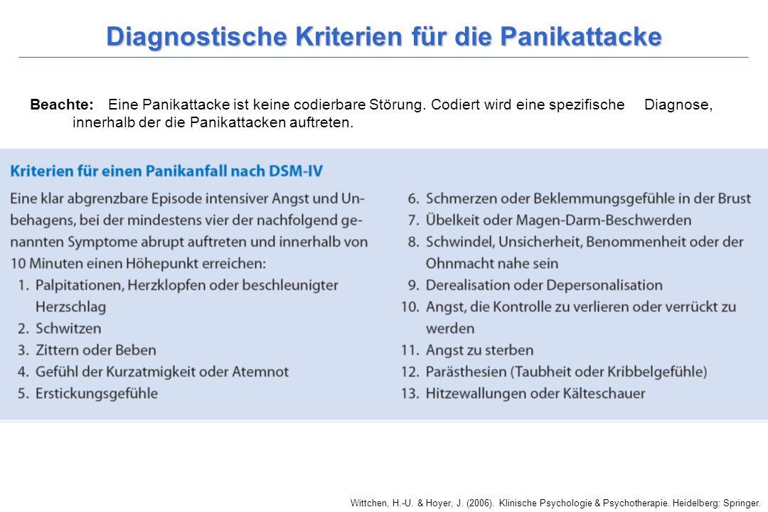 Diagnostische Kriterien für die Panikattacke Beachte:Eine Panikattacke ist keine codierbare Störung. Codiert wird eine spezifische Diagnose, innerhalb