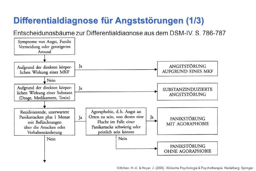 Wittchen, H.-U. & Hoyer, J. (2006). Klinische Psychologie & Psychotherapie. Heidelberg: Springer. Differentialdiagnose für Angststörungen (1/3) Entsch
