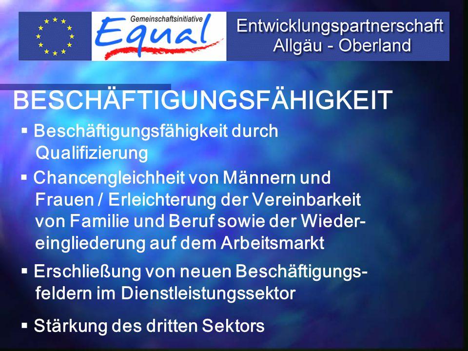 Gesamt EP STRUKTUR Strategische Partner Kerngruppe