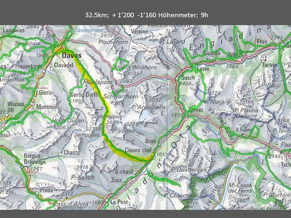 32.5km; + 1'200 -1'160 Höhenmeter; 9h