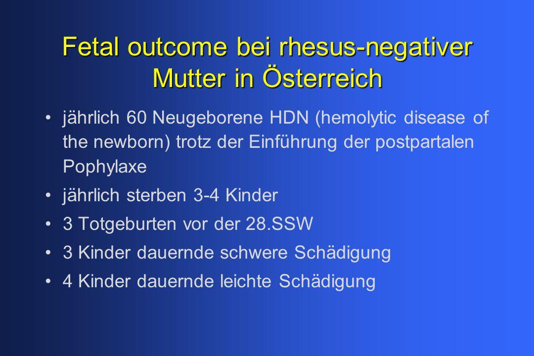 Fetal outcome bei rhesus-negativer Mutter in Österreich jährlich 60 Neugeborene HDN (hemolytic disease of the newborn) trotz der Einführung der postpa