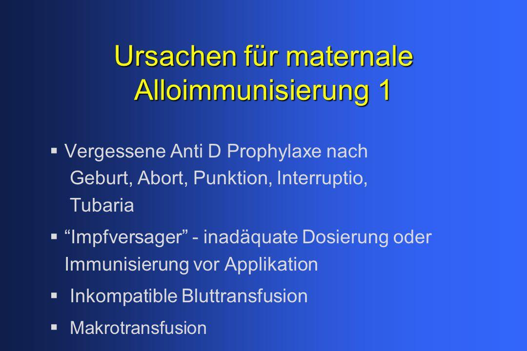 """Ursachen für maternale Alloimmunisierung 1  Vergessene Anti D Prophylaxe nach Geburt, Abort, Punktion, Interruptio, Tubaria  """"Impfversager"""" - inadäq"""