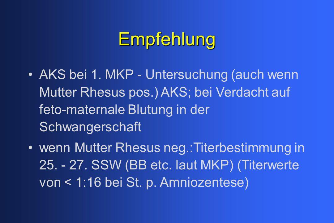 Empfehlung AKS bei 1. MKP - Untersuchung (auch wenn Mutter Rhesus pos.) AKS; bei Verdacht auf feto-maternale Blutung in der Schwangerschaft wenn Mutte