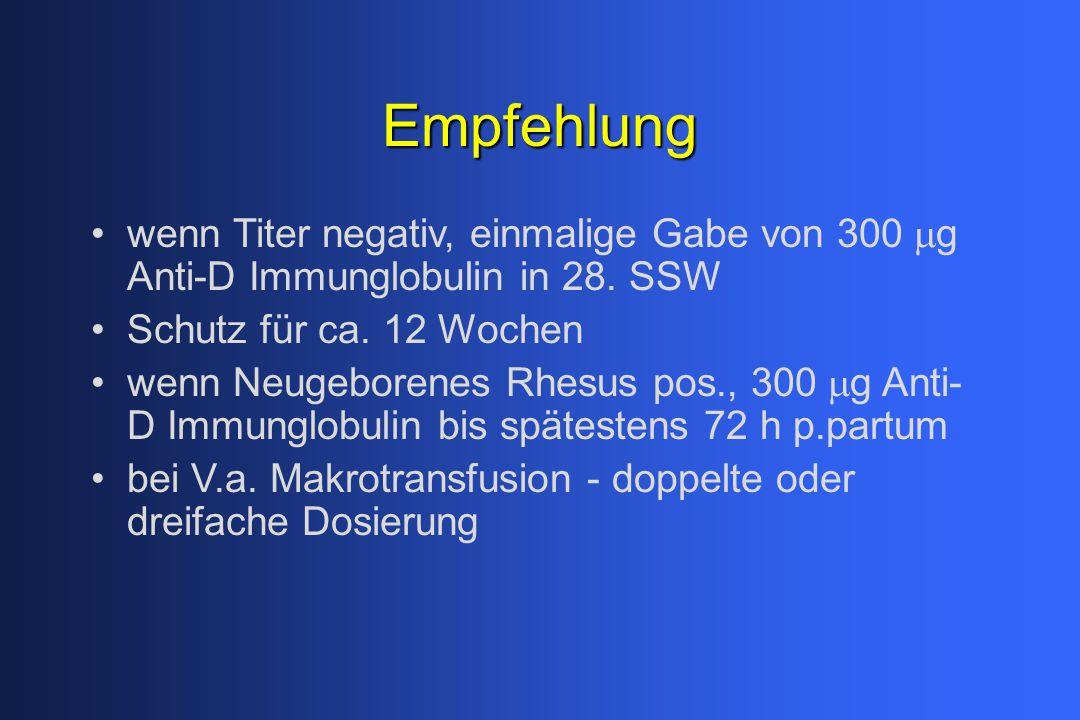 Empfehlung wenn Titer negativ, einmalige Gabe von 300  g Anti-D Immunglobulin in 28. SSW Schutz für ca. 12 Wochen wenn Neugeborenes Rhesus pos., 300