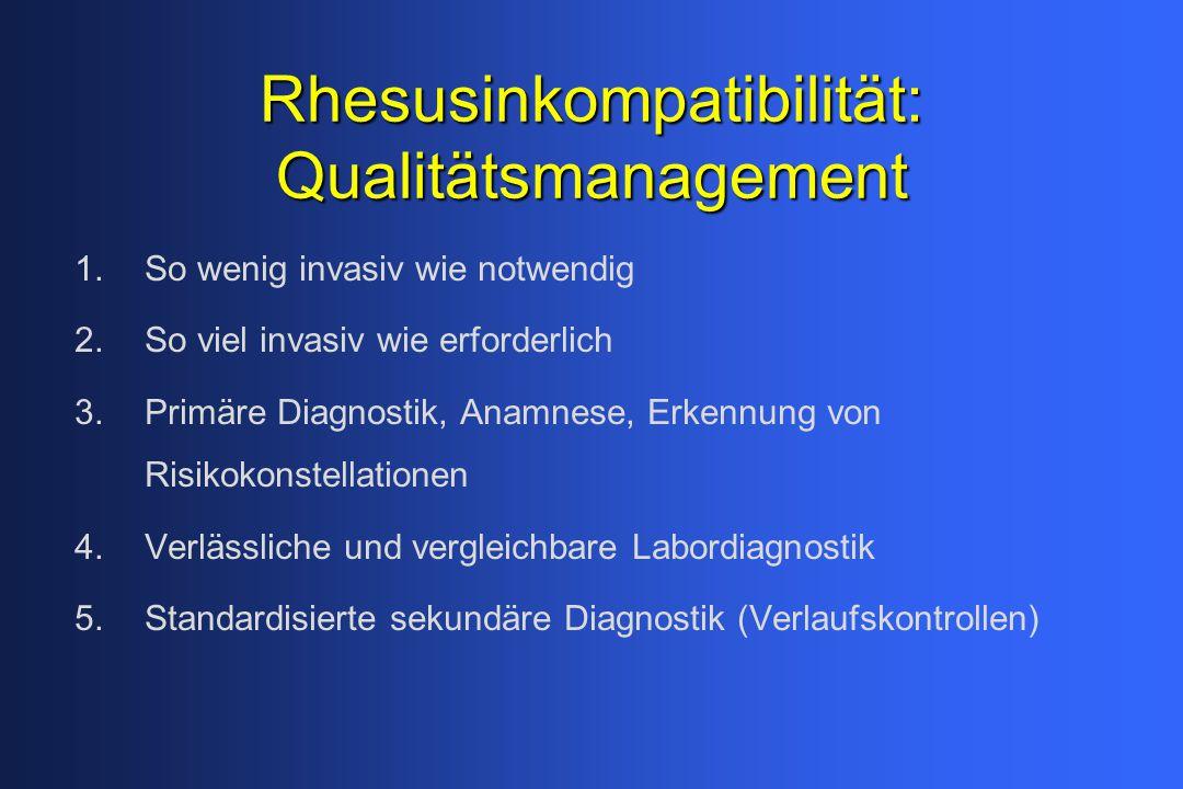 Rhesusinkompatibilität: Qualitätsmanagement 1.So wenig invasiv wie notwendig 2.So viel invasiv wie erforderlich 3.Primäre Diagnostik, Anamnese, Erkenn