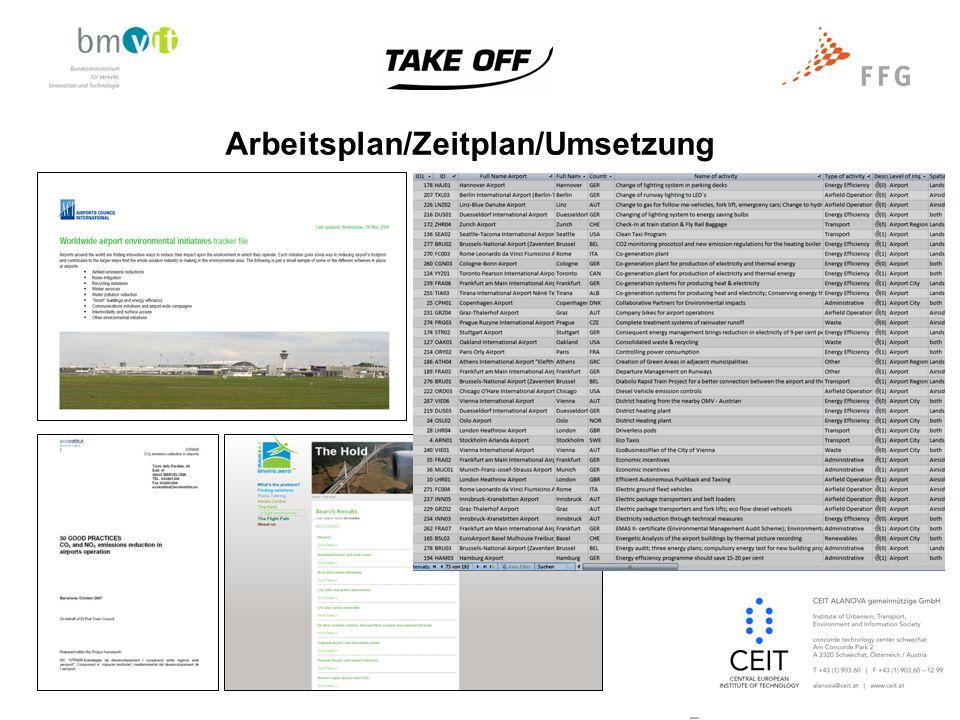 Arbeitsplan/Zeitplan/Umsetzung