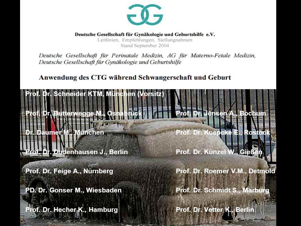 Anwendung des CTG während Schwangerschaft und Geburt Leitlinie der DGPM, AGMFM, DGGG Prof. Dr. Schneider KTM, München (Vorsitz) Prof. Dr. Butterwegge