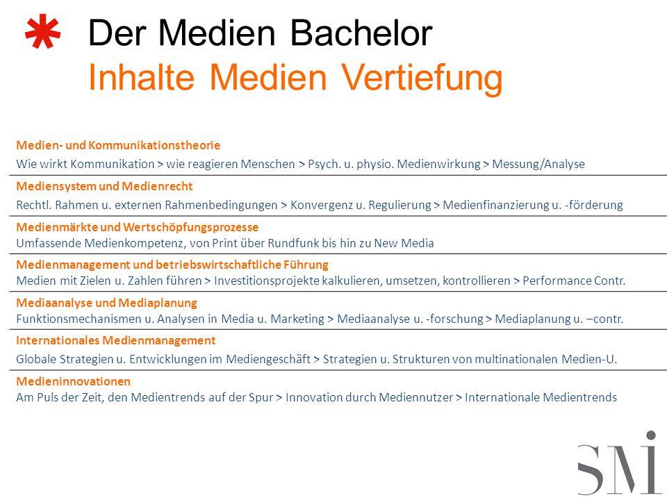 Der Medien Bachelor Inhalte Medien Vertiefung Medien- und Kommunikationstheorie Wie wirkt Kommunikation > wie reagieren Menschen > Psych.