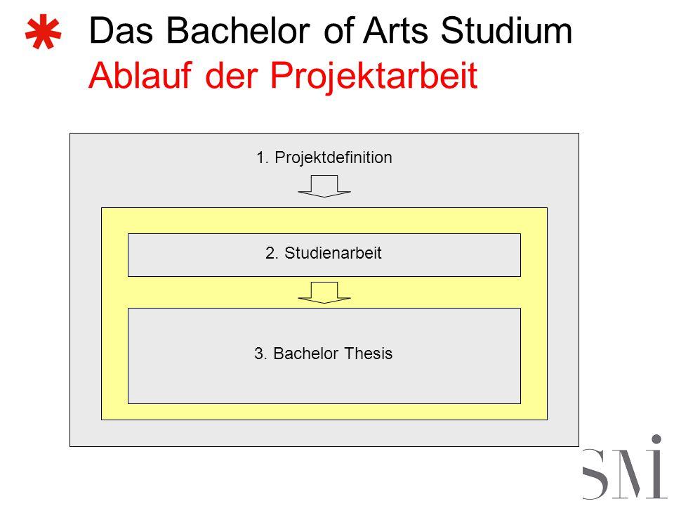 Daten & Fakten Studiendauer: 3 Jahre berufsbegleitend und praxisorientiert Präsenztage: 45 Präsenztage:  11 Präsenzen à 4 bzw.