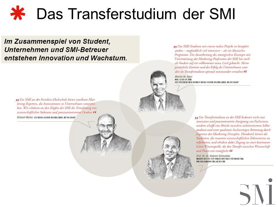 Das Transferstudium der SMI Im Zusammenspiel von Student, Unternehmen und SMI-Betreuer entstehen Innovation und Wachstum.