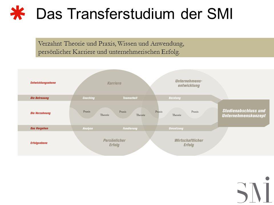 Das Transferstudium der SMI Verzahnt Theorie und Praxis, Wissen und Anwendung, persönlicher Karriere und unternehmerischen Erfolg.