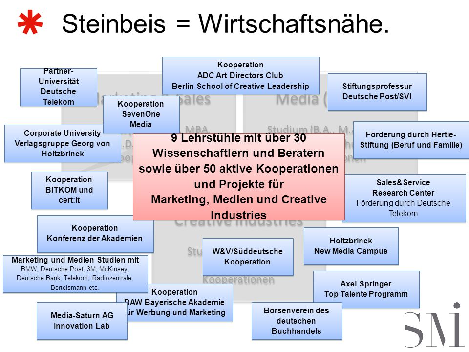 Internationale Spitzen-Partner. Berlin