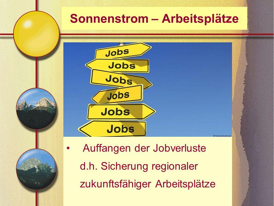 Sonnenstrom – Arbeitsplätze Auffangen der Jobverluste d.h.