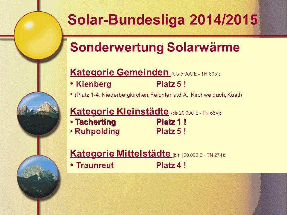 Solar-Bundesliga 2014/2015 Sonderwertung Solarwärme : Kategorie Gemeinden (bis 5.000 E - TN 805): KienbergPlatz 5 .