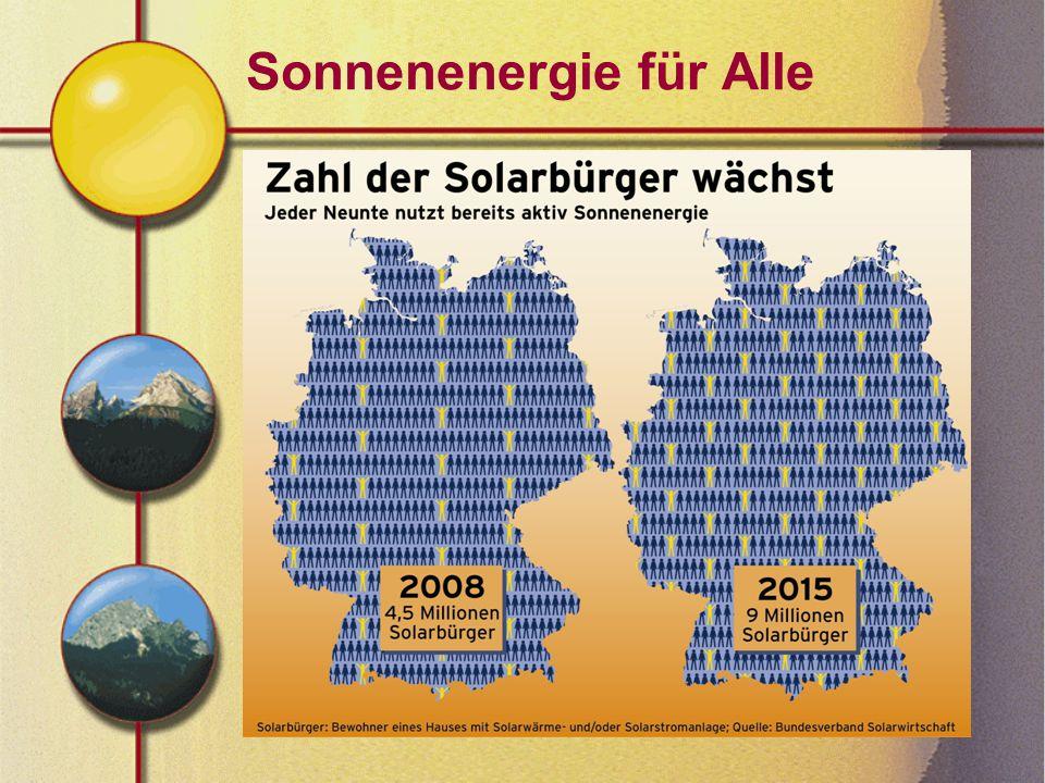 Sonnenenergie für Alle