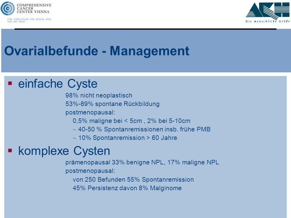 Ovarialbefunde - Management  einfache Cyste 98% nicht neoplastisch 53%-89% spontane Rückbildung postmenopausal: 0,5% maligne bei < 5cm, 2% bei 5-10cm