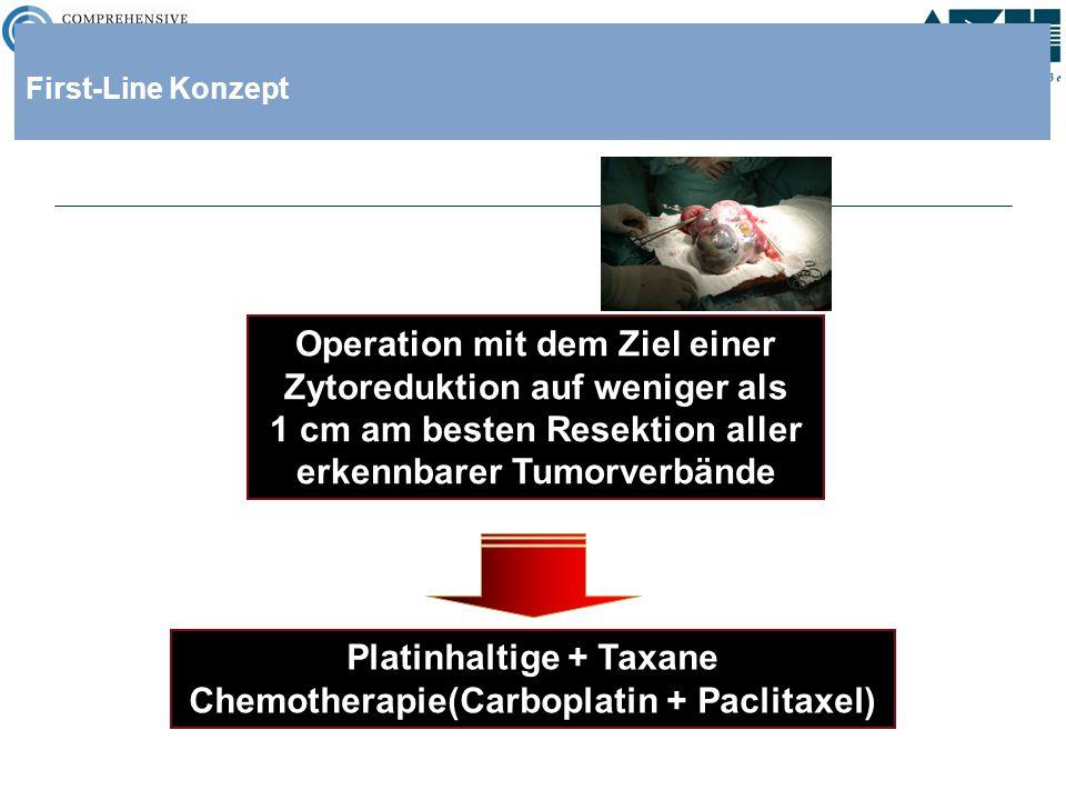 First-Line Konzept Platinhaltige + Taxane Chemotherapie(Carboplatin + Paclitaxel) Operation mit dem Ziel einer Zytoreduktion auf weniger als 1 cm am b