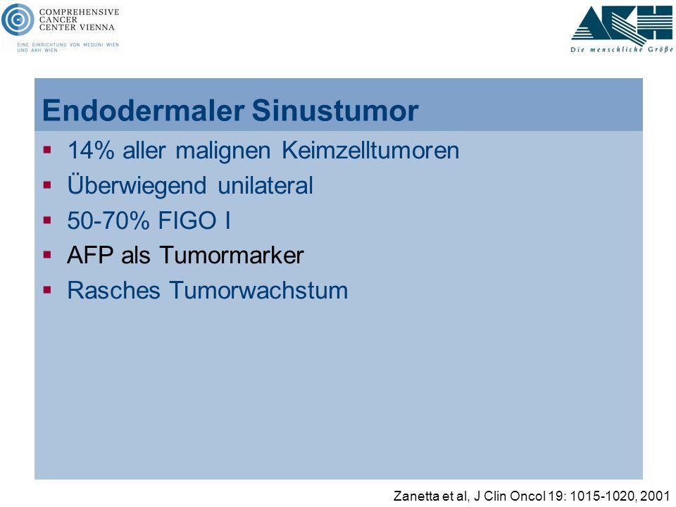 Endodermaler Sinustumor  14% aller malignen Keimzelltumoren  Überwiegend unilateral  50-70% FIGO I  AFP als Tumormarker  Rasches Tumorwachstum Za